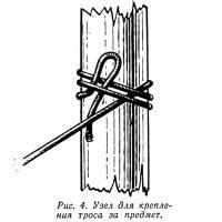 Рис. 4. Узел для крепления троса за предмет