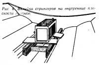 Рис. 4. Вклейка стрингеров на внутренние плоскости реданов