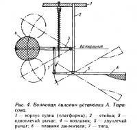 Рис. 4. Волновая силовая установка А. Тарасова