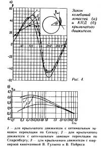 Рис. 4. Закон колебаний лопастей и КПД крыльчатого движителя