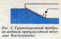 Рис. 5. Гравитационный воздушно-водяной пропульсивный комплекс Костилайнена