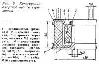 Рис. 5. Конструкция амортизатора со страховкой