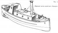 Рис. 5. Паровой катер крейсера «Аврора»