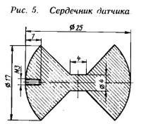 Рис. 5. Сердечник датчика