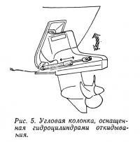 Рис. 5. Угловая колонка, оснащенная гидроцилиндрами откидывания