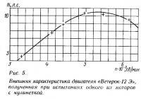 Рис. 5. Внешняя характеристика двигателя «Ветерок-12Э»
