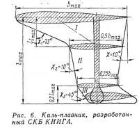 Рис. 6. Киль-плавник, разработанный СКБ КИИГА