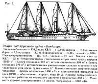 Рис. 6. Общий вид круизного судна «Виндстар»