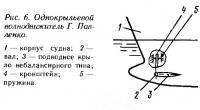 Рис. 6. Однокрыльевой волнодвижитель Г. Павленко