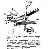 Рис. 6. Передняя часть шасси прицепа