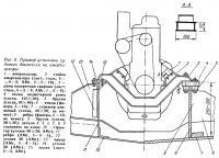 Рис. 6. Пример установки судового двигателя на амортизаторы