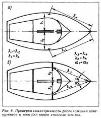 Рис. 6. Проверка симметричности расположения вант-путенсов и шин