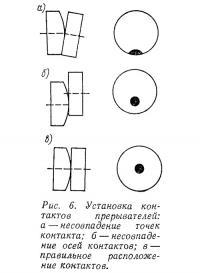 Рис. 6. Установка контактов прерывателей