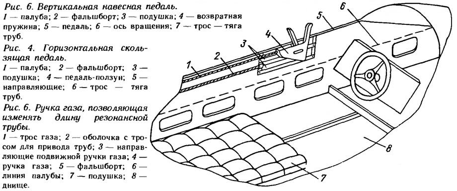 Рис. 6. Вертикальная навесная педаль