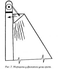 Рис. 7. Морщины у фалового угла грота
