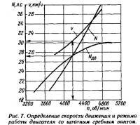 Рис. 7. Определение скорости движения и режима работы двигателя