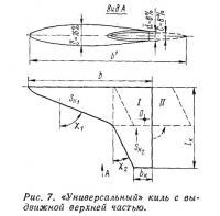 Рис. 7. «Универсальный» киль с вы движной верхней частью