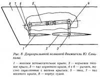 Рис. 8. Двухкрыльевой волновой движитель Ю. Сенькина