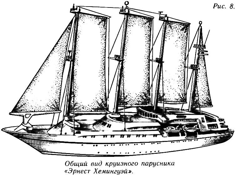 Рис. 8. Общий вид круизного парусника «Эрнест Хемингуэй»
