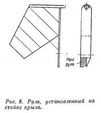 Рис. 8. Руль, установленный на стойке крыла