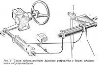 Рис. 8. Схема рулевого устройства с двумя одинаковыми гидроцилиндрами