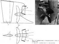 Рис. 9. Гребной винт с полунасадками: схема и общий вид