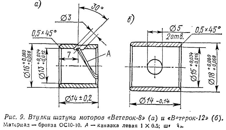 Рис. 9. Втулки шатуна моторов «Ветерок-8» и «Ветерок-12»
