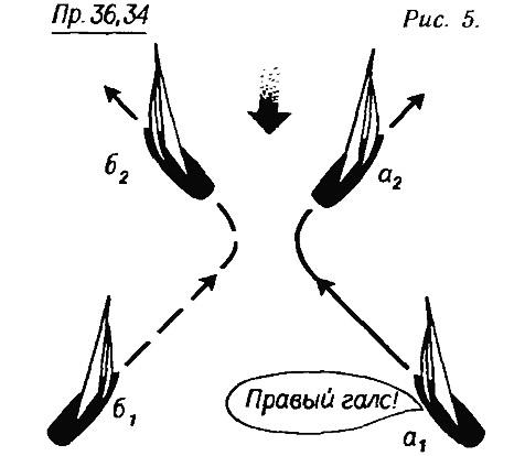 Рисунок 5.