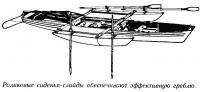 Роликовые сиденья-слайды обеспечивают эффективную греблю