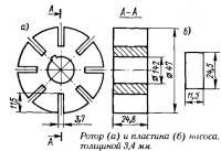 Ротор и пластина насоса