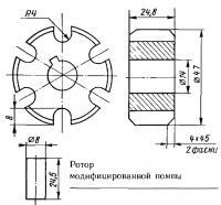 Ротор модифицированной помпы