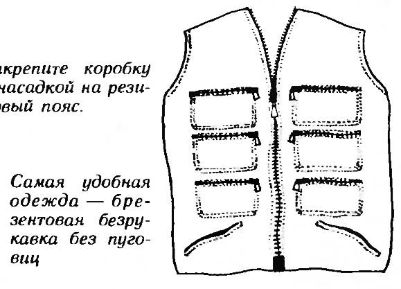 Самая удобная одежда — брезентовая безрукавка без пуговиц