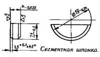 Сегментная шпонка