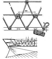 Сетка на леерах яхты и способ ее вязания