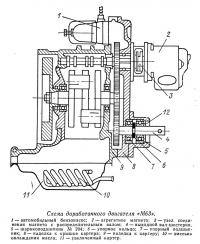 Схема доработанного двигателя «М63»