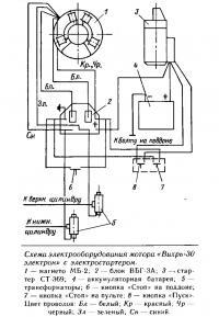 Схема электрооборудования мотора «Вихрь-30 электрон» с электростартером