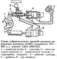Схема гидравлического привода рулевого управления моторами «ОМС»