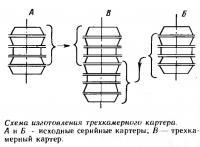 Схема изготовления трехкамерного картера