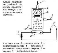 Схема контроля за работой системы охлаждения мотора с использованием геркона