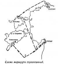 Схема маршрута соревнований