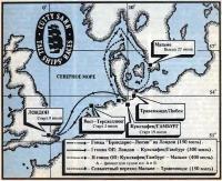 Схема маршрутов плавания