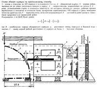 Схема обмера корпуса по предлагаемому способу