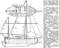 Схема общего расположения и парусность яхты «Самба»