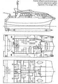 Схема общего расположения малого круизного судна проекта «Си салун-22»