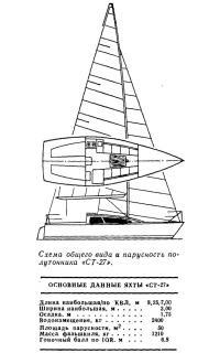 Схема общего вида и парусность полутонника «СТ-27»