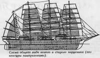 Схема общего вида нового и старого парусника (его контуры заштрихованы)
