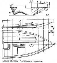 Схема обводов 4 метрового варианта