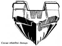 Схема обводов днища