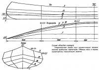 Схема обводов корпуса
