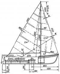 Схема оснащения лодки «Кефаль» парусами